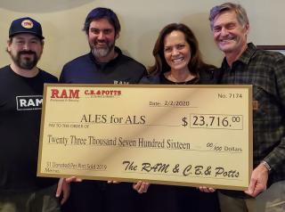 RAM Restaurant Group Presents Check