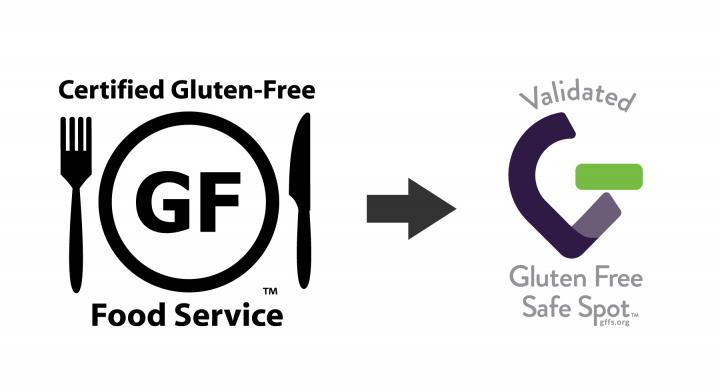 The Gluten Intolerance Group logo.