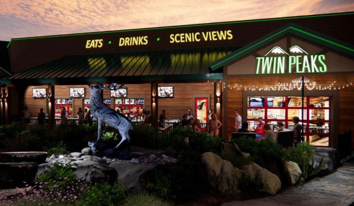 Twin Peaks in Myrtle Beach